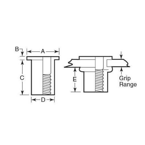 Diagram - Inserts - Rivet Nuts - Klik - Standard