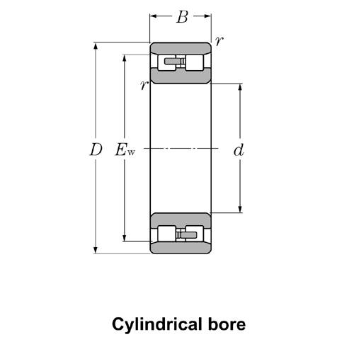 Diagram - Bearings - Roller - Cylindrical - Double Row NN Series