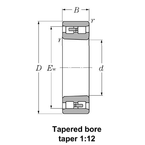 Diagram - Bearings - Roller - Cylindrical - Double Row - Tapered Bore NN-K Series