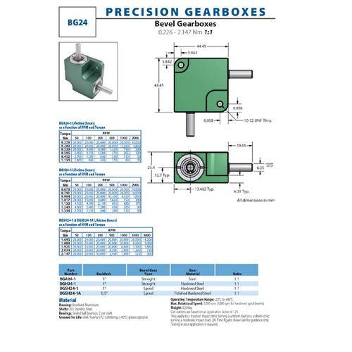 Diagram - Gearboxes - Right Angle - Model RA 0445-0445-0254 - 44.45 x  44.45 x 25.4mm