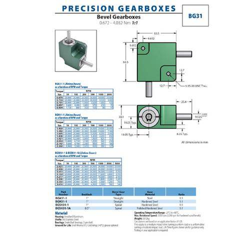 Diagram - Gearboxes - Right Angle - Model RA 0635-0635-0381 - 63.5 x  63.5 x 38.1mm