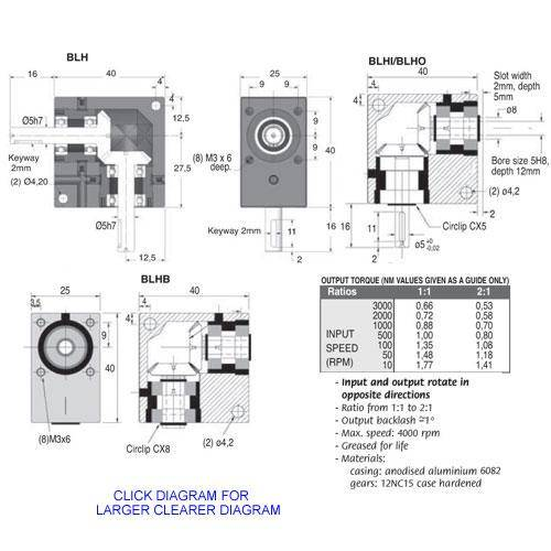 Diagram - Gearboxes - Right Angle - Model RA 0400-0400-0250 - 40.0 x  40.0 x 25.0mm