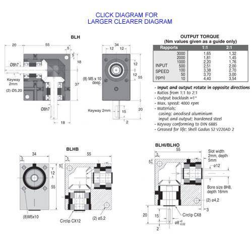 Diagram - Gearboxes - Right Angle - Model RA 0550-0550-0340 - 55.0 x  55.0 x 34.0mm