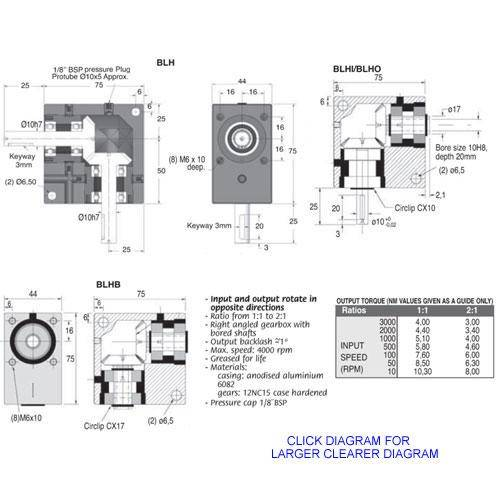 Diagram - Gearboxes - Right Angle - Model RA 0750-0750-0440 - 75.0 x  75.0 x 44.0mm