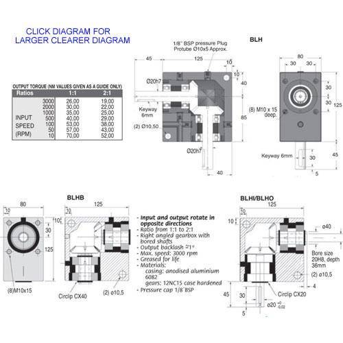 Diagram - Gearboxes - Right Angle - Model RA 1250-1250-0800 -125.0 x 125.0 x 80.0mm