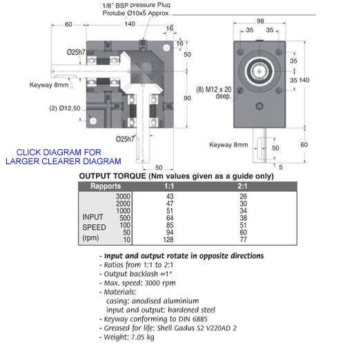 Diagram - Gearboxes - Right Angle - Model RA 1400-1400-0980 -140.0 x 140.0 x 98.0mm