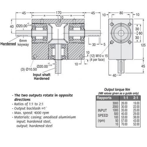 Diagram - Gearboxes - Tee - 170.0 x 125.0 x  80.0mm