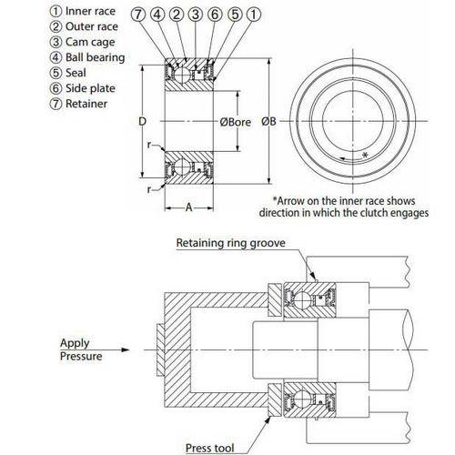 Diagram - Bearings - One Way - Sprag - Standard