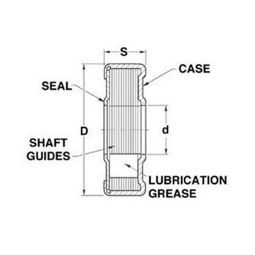 Diagram - Bearings - Hydrodynamic Pressure