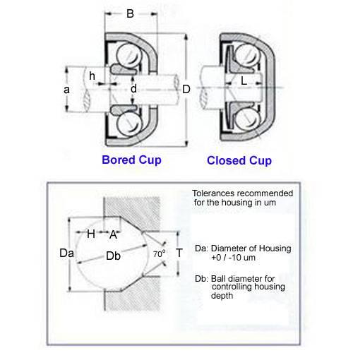 Diagram - Bearings - Pivot - With Inner Ring