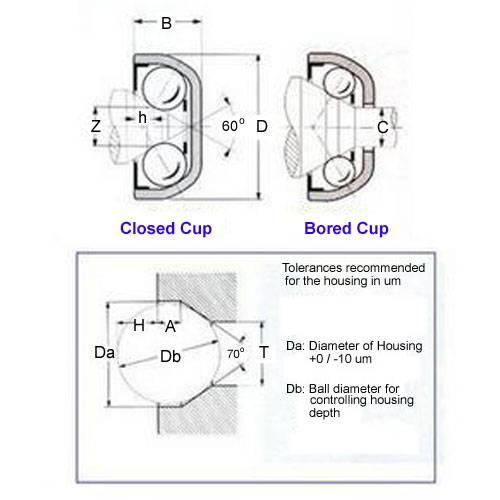Diagram - Bearings - Pivot - Without Inner Ring