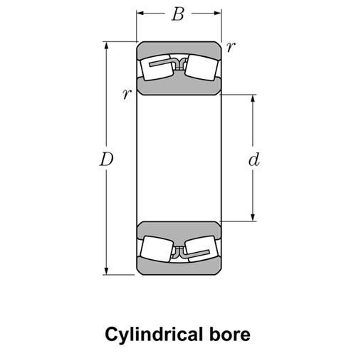 Diagram - Bearings - Roller - Spherical - Parallel Bore
