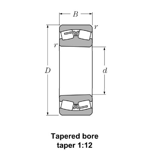 Diagram - Bearings - Roller - Spherical - Tapered Bore - 23100K to 231-500K Series