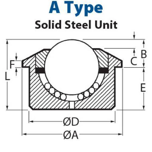 Diagram - Ball Transfer Units - Flange Mount - Heavy Duty - Stainless Steel