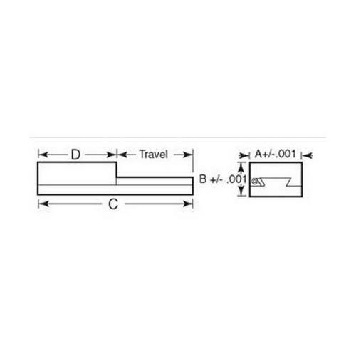 Diagram - Slides - Dovetail