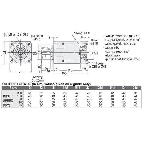 Diagram - Gearboxes - Inline - Epicyclic - 115.0 x  75.0 x  75.0mm