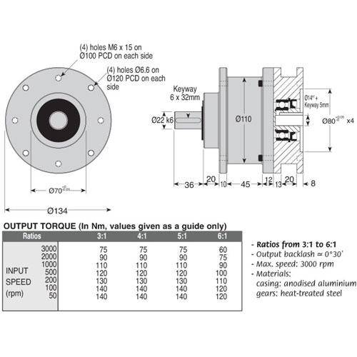 Diagram - Gearboxes - Inline - Epicyclic - 134.0 x 108.0mm