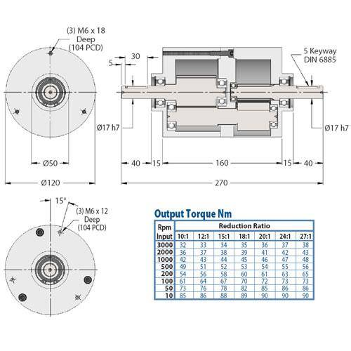 Diagram - Gearboxes - Inline - 120 x 160mm