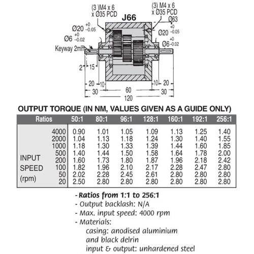 Diagram - Gearboxes - Inline -  63 x  60mm