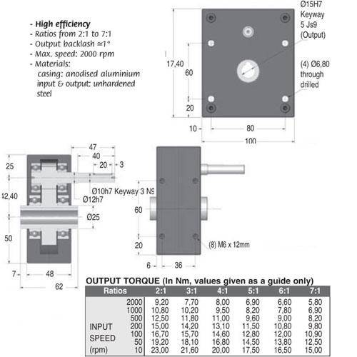 Diagram - Gearboxes - Offset - 117 x 100 x  48