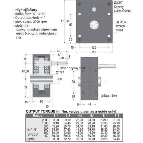 Diagram - Gearboxes - Offset - 175 x 150 x  60