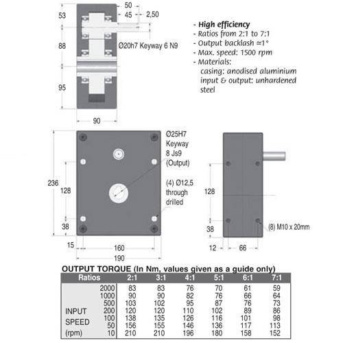 Diagram - Gearboxes - Offset - 236 x 190 x  90