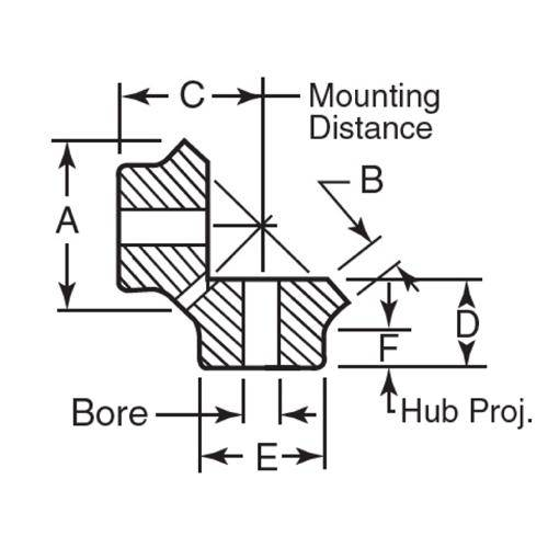 Diagram - Gears - Mitre - Module 1.5 - Brass