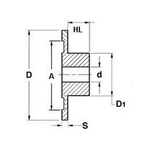 Diagram - Gears - Blanks