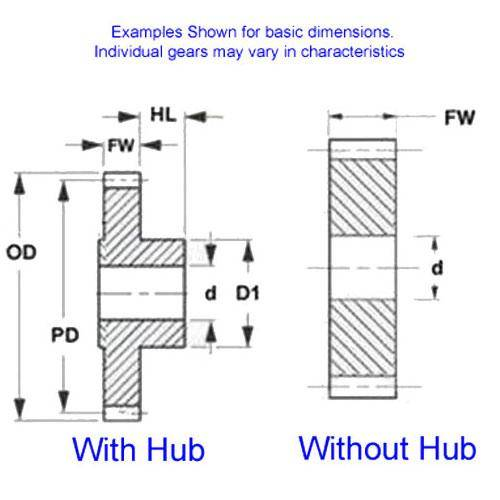 Diagram - Gears - Spur - Module 0.8 - Brass