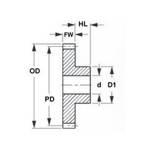 Diagram - Gears - Spur - Circular Pitch 2 - Steel