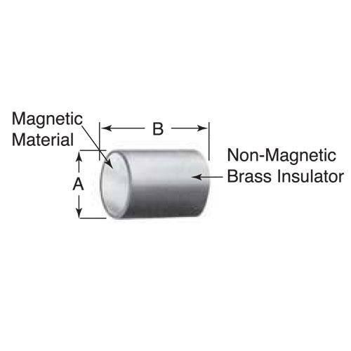 Diagram - Magnets - Alnico - Shielded