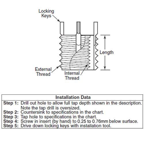 Diagram - Inserts - Thread Repair - Keylocking