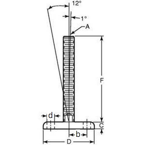 Diagram - Mounts - Leveling - Hygienic - Anchoring - Low Profile - High Swivel