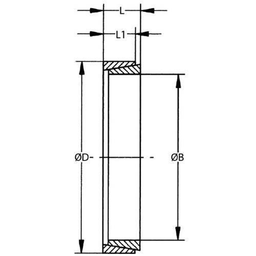 Diagram - Elements - Locking