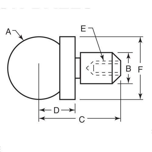 Diagram - Balls - Inspection