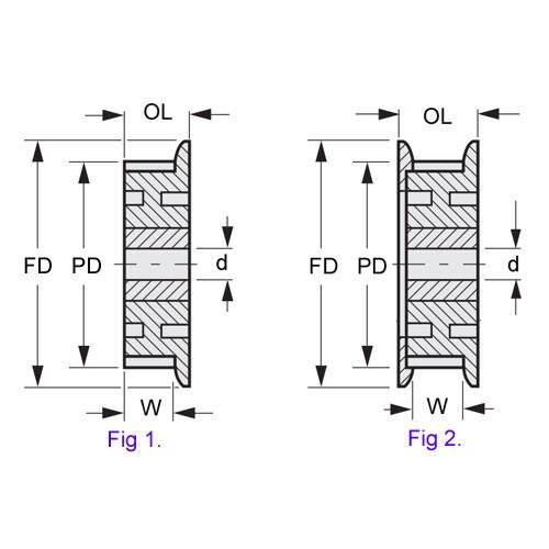 Diagram - Pulleys - Timing -  3.000mm Pitch - HTD - 9mm Wide - Plastic - Hubless