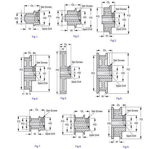 Diagram - Pulleys - Timing -  3.000mm Pitch - HTD - 9mm Wide - Plastic - Insert