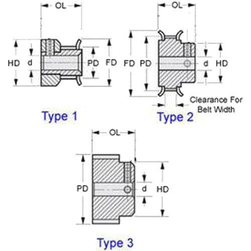 Diagram - Pulleys - Timing -  5.000mm Pitch - HTD - 16mm Wide - Aluminium