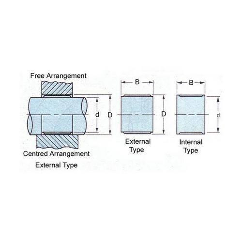 Diagram - Rings - Tolerance