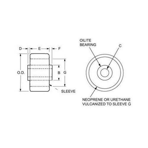 Diagram - Rollers - Idler - With Plain Sintered Bearing