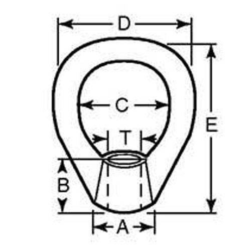Diagram - Nuts - Eye
