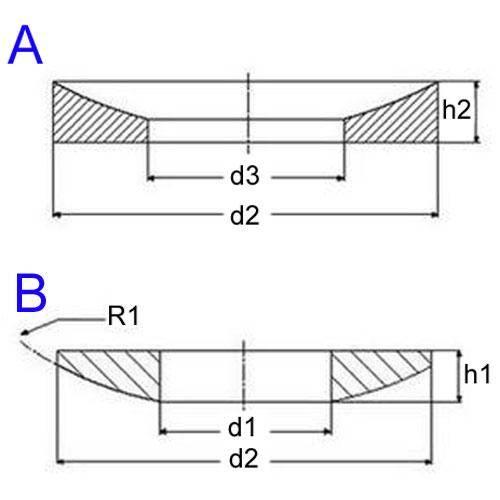 Diagram - Washers - Self Aligning - Sets - Plastic