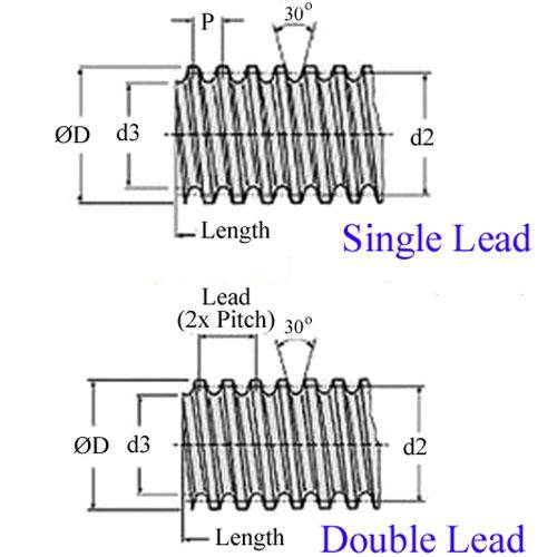 Diagram - Leadscrews - Metric - Rolled Thread - Carbon Steel