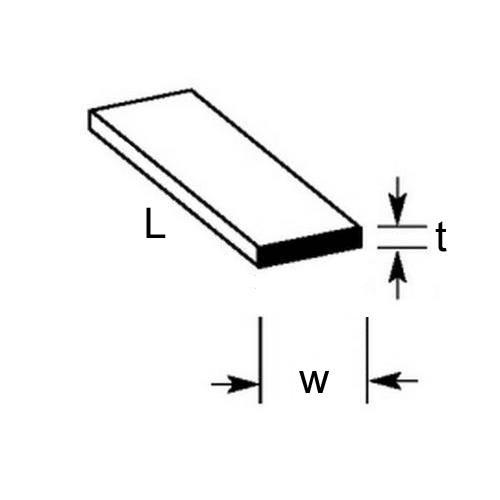 Diagram - Strip - Spring Steel
