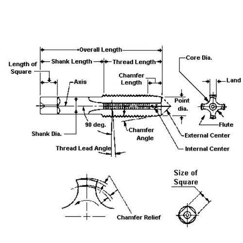 Diagram - Tools - Taps - High Speed Steel - Hand