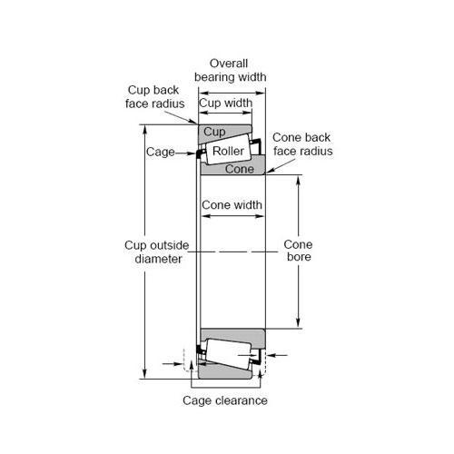Diagram - Bearings - Tapered Roller - Cone