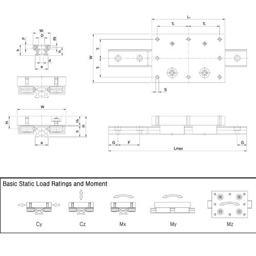 Diagram - Linear Rail System - Aluminium - Carriages