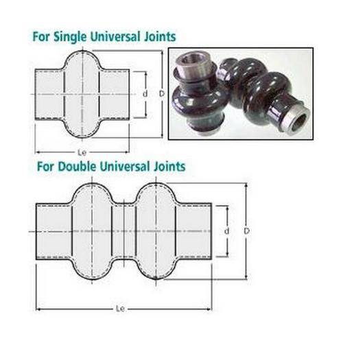 Diagram - Covers - Universal Joint - Elasticate Rubber