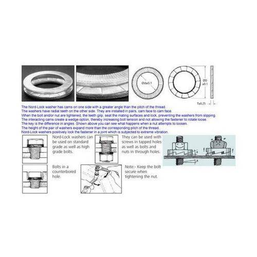 Diagram - Washers - Nord Lock - Zinc Plated